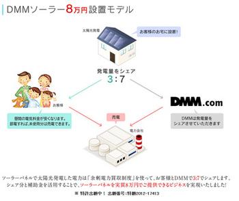 DMMソーラーの仕組み.jpg